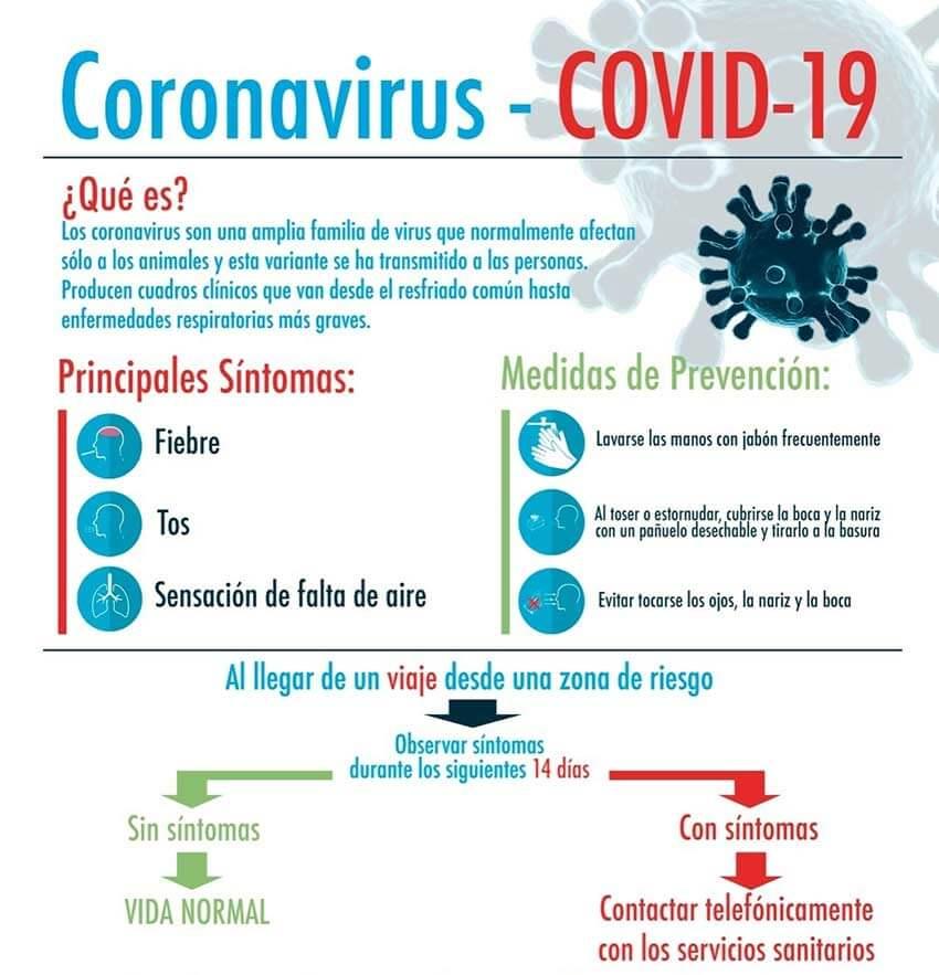 Infografica para evitar el contagio de Coronavirus o Covid 19